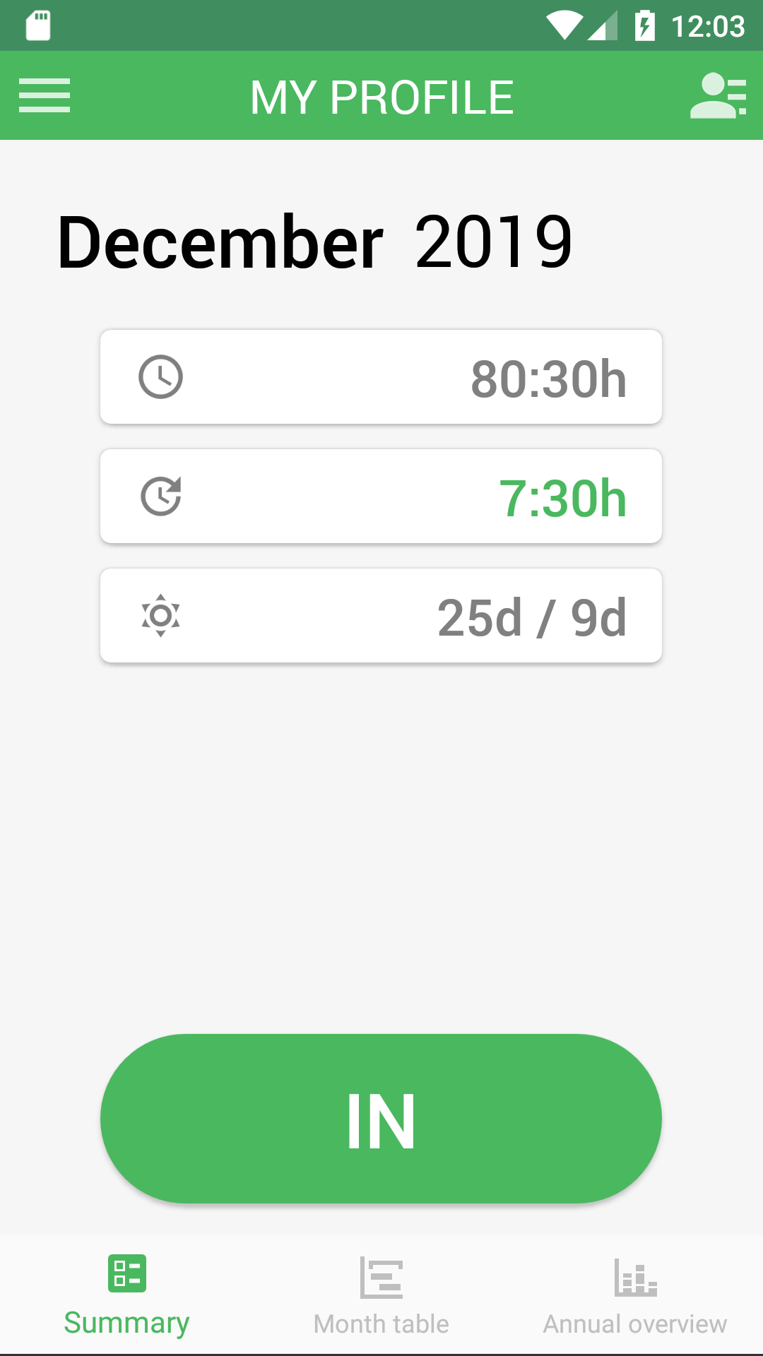 Working Timer dashboard